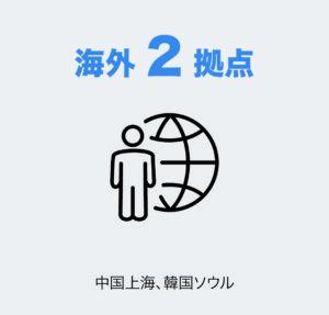 海外2拠点