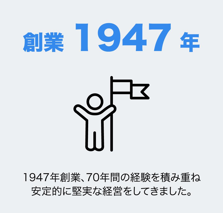 創業1947年