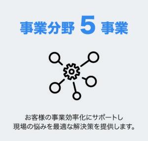 事業分野5事業