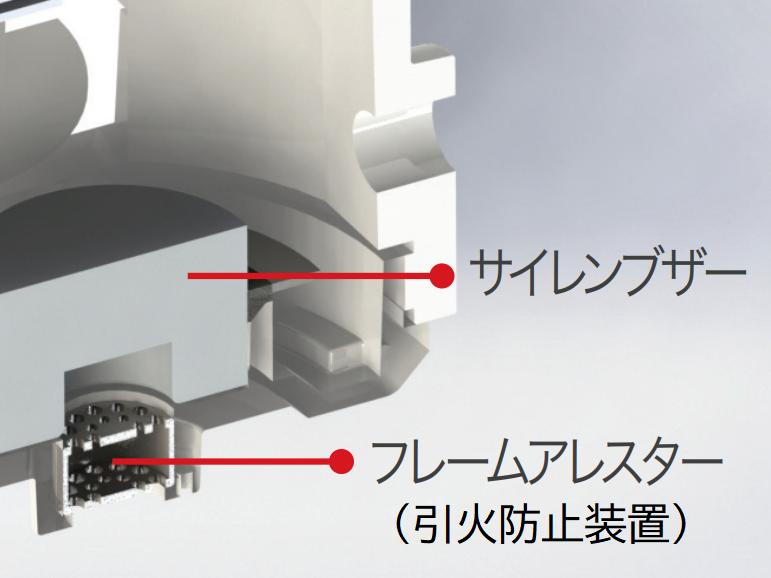 防爆エリアで利用可能なブザー付タワーランプ
